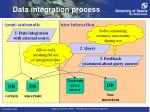 data integration process