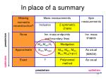 in place of a summary1