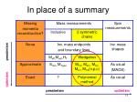 in place of a summary2
