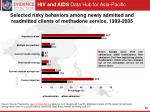 selected risky behaviors among newly admitted and readmitted clients of methadone service 1999 2005