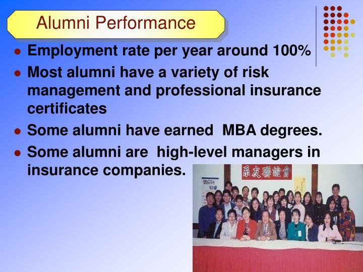 Alumni Performance