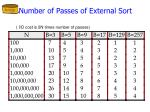 number of passes of external sort