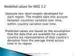modelled values for mdg 3 2
