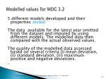 modelled values for mdg 3 21