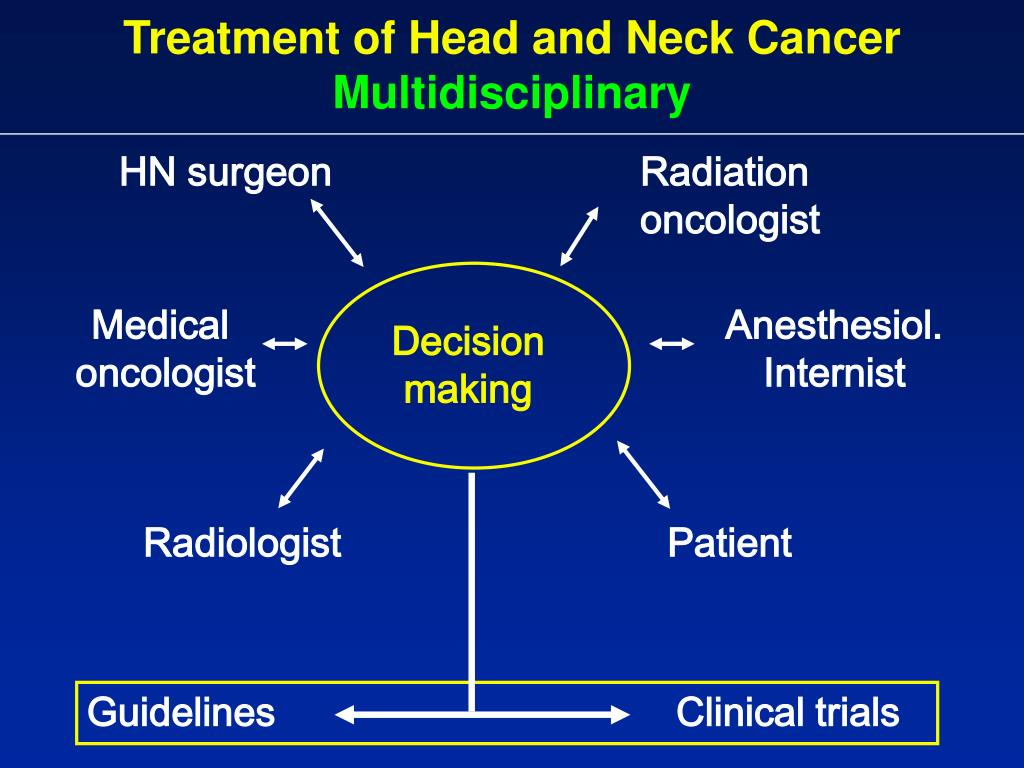 PPT - Statements Head and Neck Cancer 2008 Perspectives