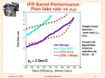 ifr barrel performance pion fake rate vs e m
