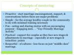concepts of mentoring