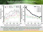 aerosol precipitation interaction