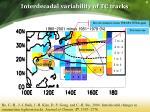 interdecadal variability of tc tracks