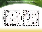relation with temperature profile