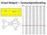 simpel webgraf sandsynlighedsfordeling