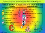 contraste cultural entre modelo tradicional y participativo