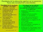 paradigma de la educaci n superior en la transici n hacia una sociedad del conocimiento