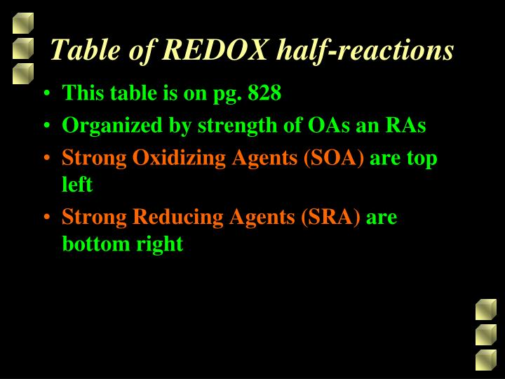 Table of redox half reactions