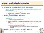 accord application infrastructure