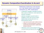 dynamic composition coordination in accord