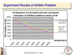 experiment results of ch4air problem
