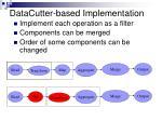 datacutter based implementation