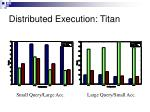 distributed execution titan
