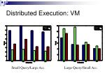 distributed execution vm