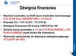 d wignia finansowa1