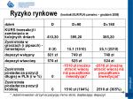 ryzyko rynkowe kontrakt eur pln czerwiec grudzie 2006
