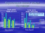 experimental results virtual microscope