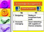 knowledge management4