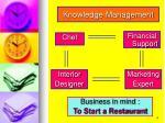 knowledge management5