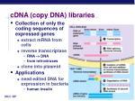 cdna copy dna libraries