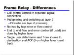 frame relay differences
