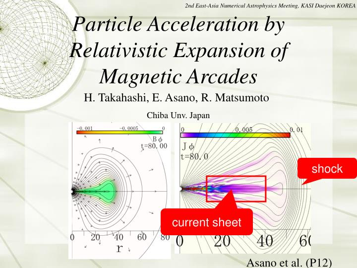 particle acceleration by relativistic expansion of magnetic arcades n.