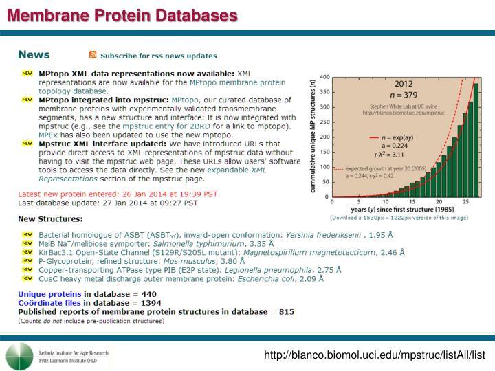 Membrane Protein
