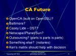 ca future