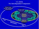 u s ioos two interdependent components