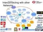 interconnecting with other networks