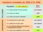 variations mondiales de 2000 fin 2008