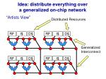 idea distribute everything over a generalized on chip network