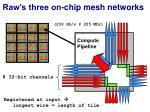 raw s three on chip mesh networks