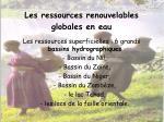les ressources renouvelables globales en eau