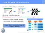 prove the value initiative update
