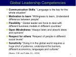 global leadership competencies1