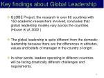 key findings about global leadership