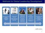 methods for global leadership development