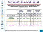 la evoluci n de la brecha digital