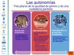 las autonom as tres pilares de la igualdad de g nero y de una ciudadan a paritaria