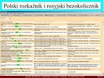 polski rozka nik i rosyjski bezokolicznik