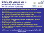 criteria efs leaders use to judge their effectiveness in rank order top 8 25