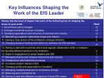 key influences shaping the work of the efs leader