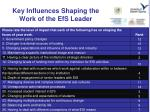 key influences shaping the work of the efs leader1
